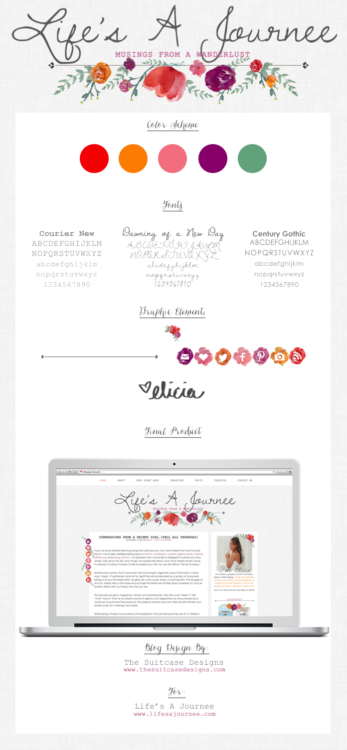 Life's a Journee design board by The Suitcase Designs